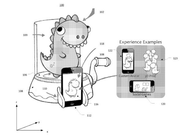 hasbro-files-patent-application-for-iphone-3d-scanner-that-turns-toys-into-3d-printable-avatars-1